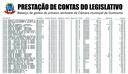 Legislativo realiza prestação de contas do primeiro semestre